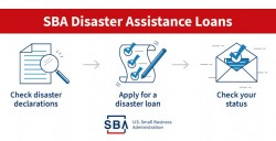 sba_assistance