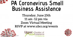 $225 Million PA Coronavirus Small Business Assistance Program recently announced by Governor Wolf